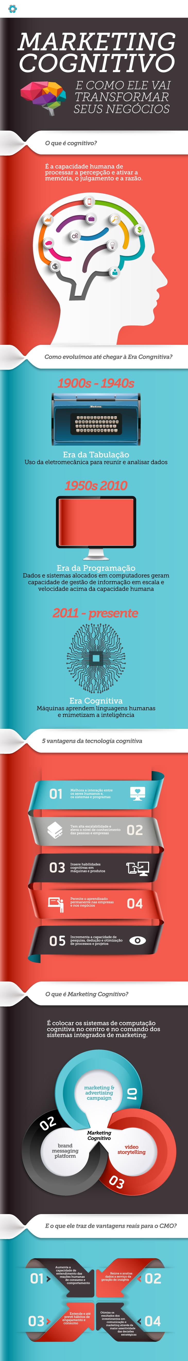 INFO-IBM-6